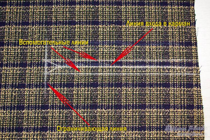 Разметка рамки кармана